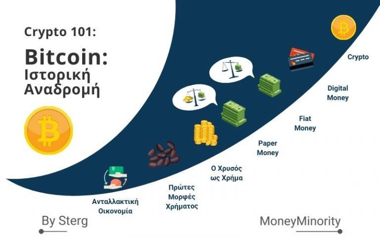 Τι είναι το Bitcoin: Μια Ιστορική Αναδρομή στο Χρήμα (με απλά λόγια)