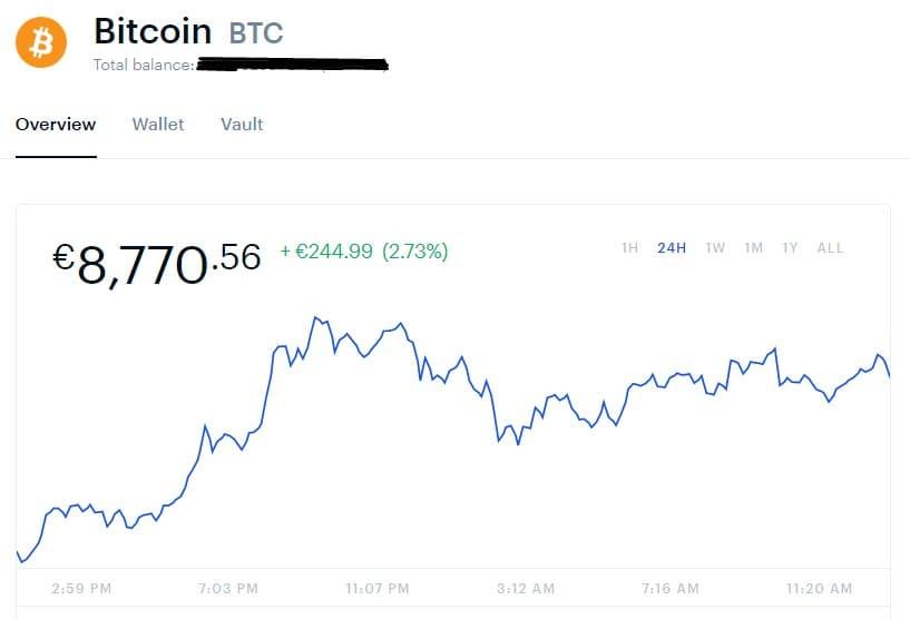 brokeri bitcoin lângă mine brokeri interactivi bitcoin cfd