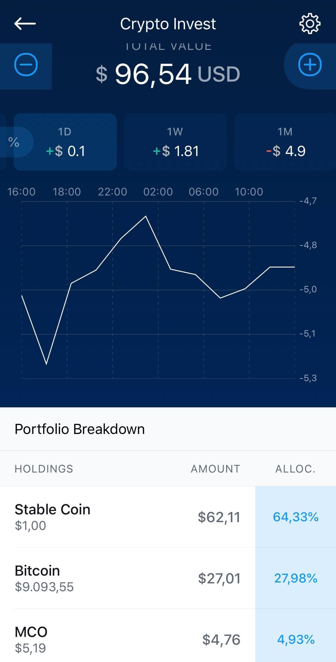 Comment puis-je investir dans des crypto-monnaies via la fonction d'investissement de Crypto.com
