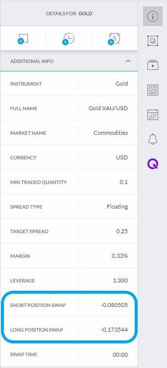 Interest Swap fee Trading212