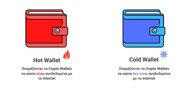 Crypto Wallets: Hot Wallets vs Cold Wallets