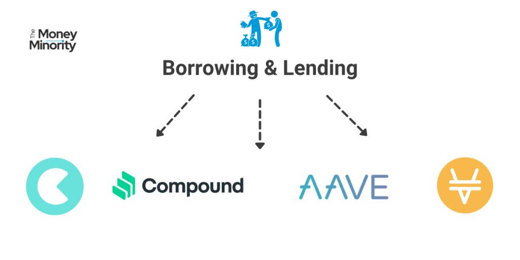Τα καλύτερα αποκεντρωμένα borrowing & lending defi protocols