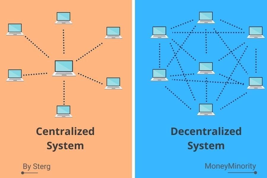 Centralized vs Decentralized System