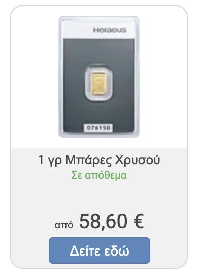 Retail Price Χρυσού